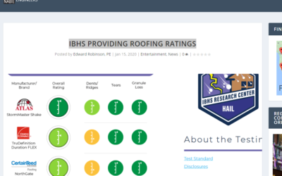 IBHS PROVIDING ROOFING RATINGS